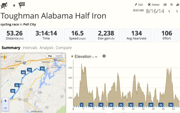 Bike Stats